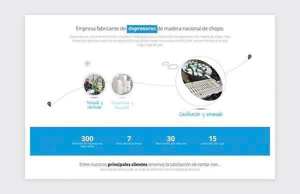 Depresoria web homepage.