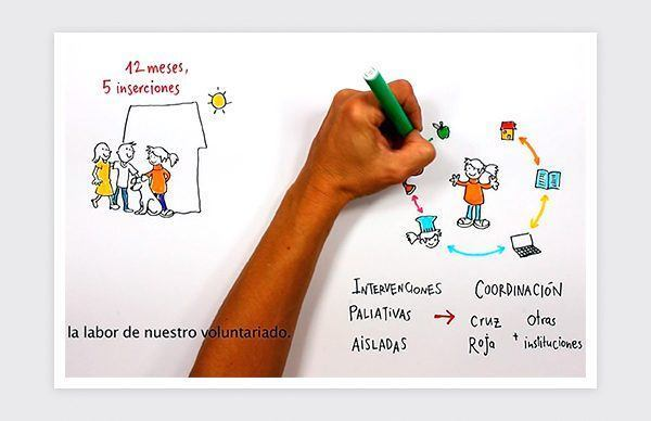 Storytelling Inclusión Social fotograma 3